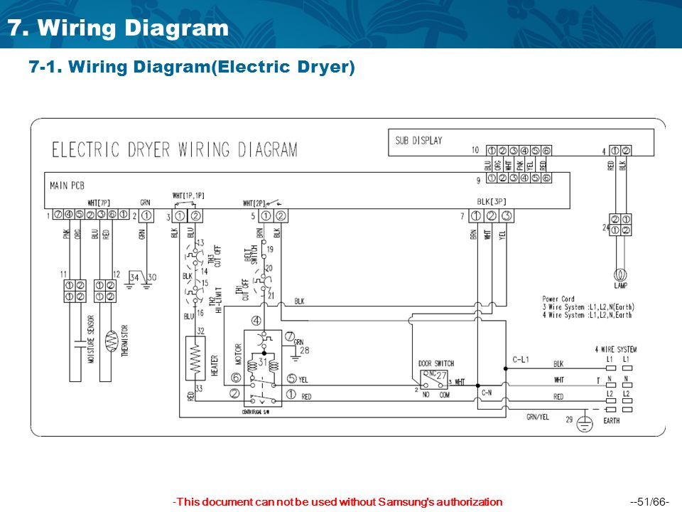 7.+Wiring+Diagram+7 1.+Wiring+Diagram%28Electric+Dryer%29 hudson dryer training manual ppt download lowrance hds 7 gen 1 wiring diagram at nearapp.co