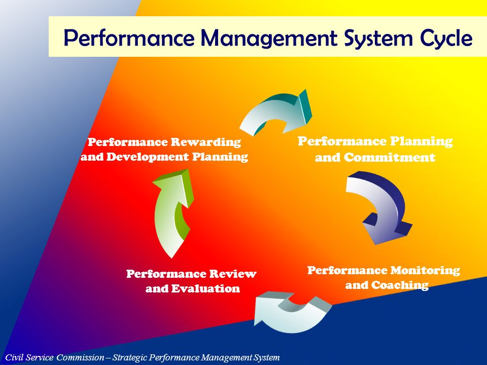 the civil service and performance system The hong kong civil service is managed by 13 policy bureaux in the government secretariat, and 67 departments and agencies, mostly staffed by civil servants the secretary for the civil service (scs) is one of the principal officials appointed under the accountability system and a member of the executive council.