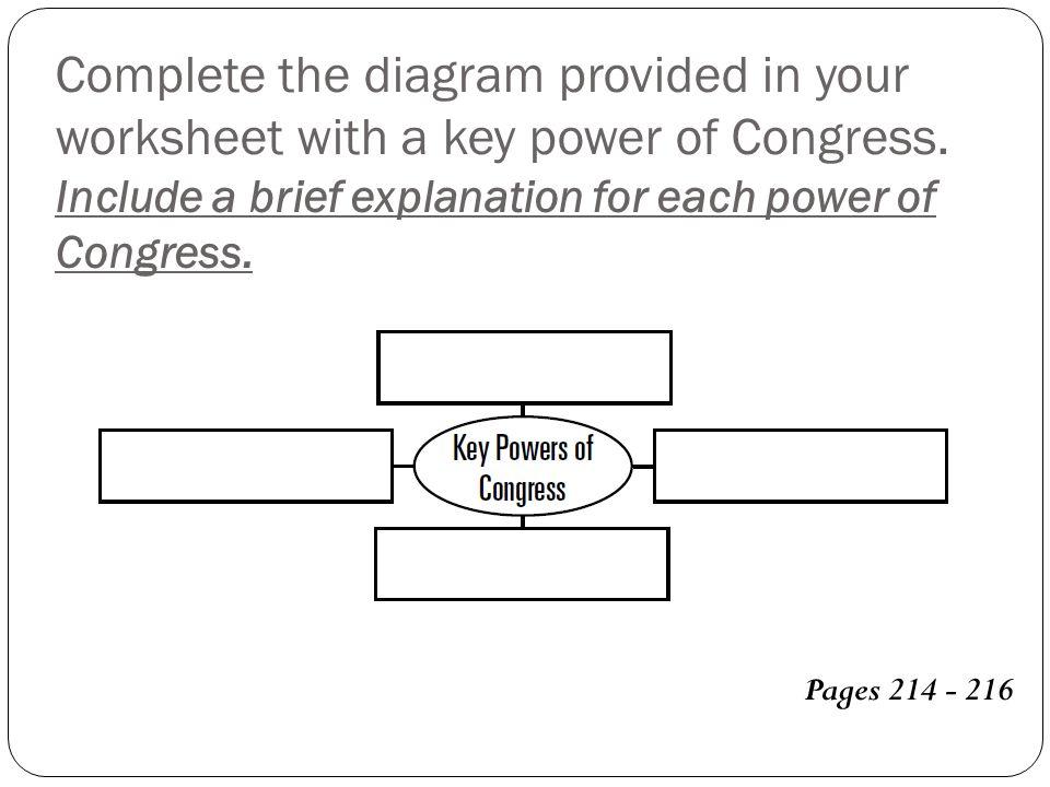 chapter 11 lawmakers and legislatures ppt video online download. Black Bedroom Furniture Sets. Home Design Ideas