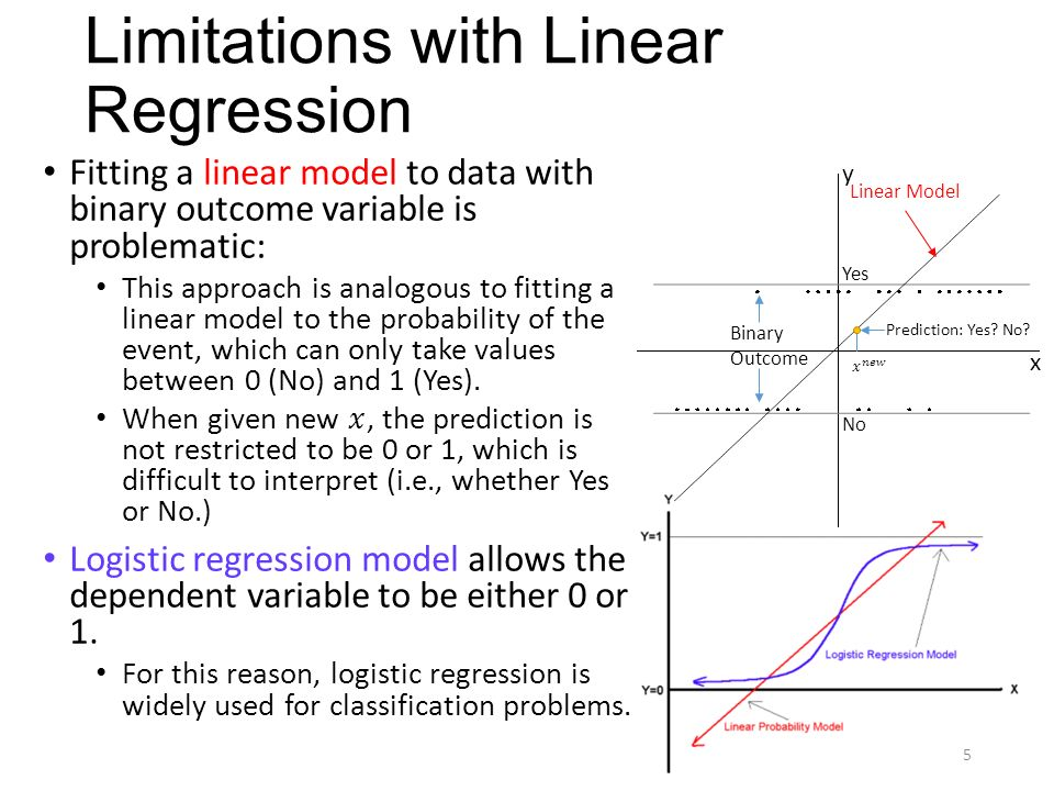 limitations for regressions We are only considering linear relationships r and least squares regression are not resistant to outliers there may be variables other than x which are not studied, yet do influence the.
