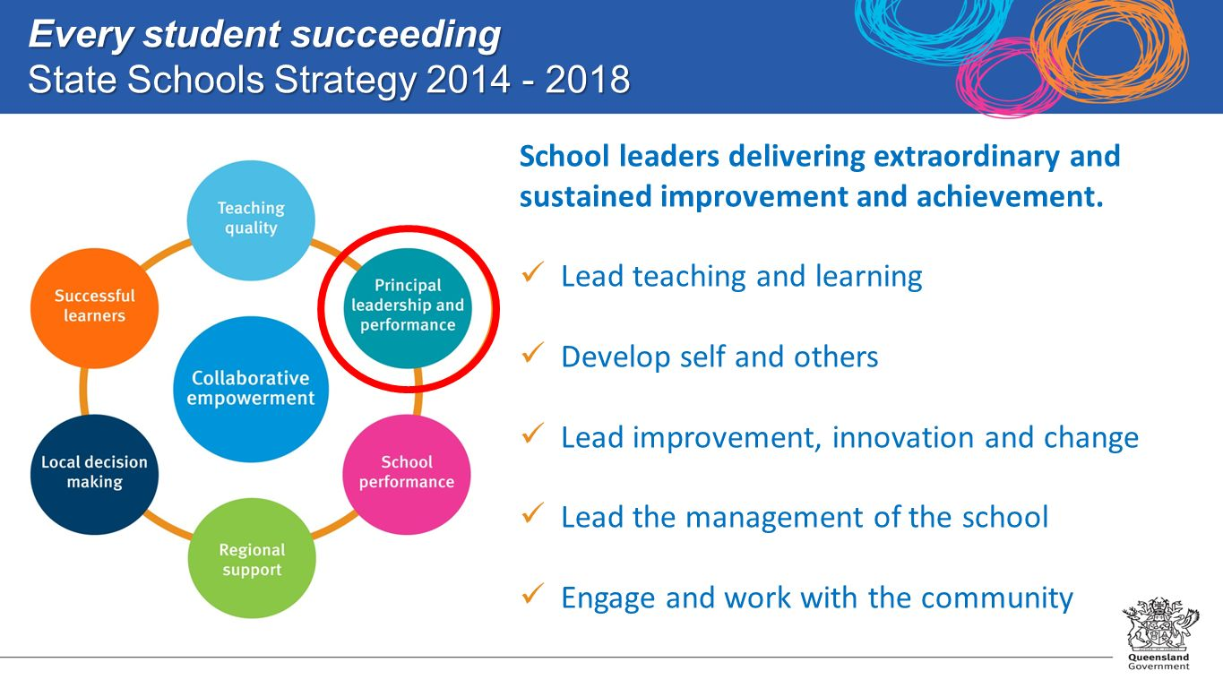 Developing Excellent School Principals to Advance Teaching ...