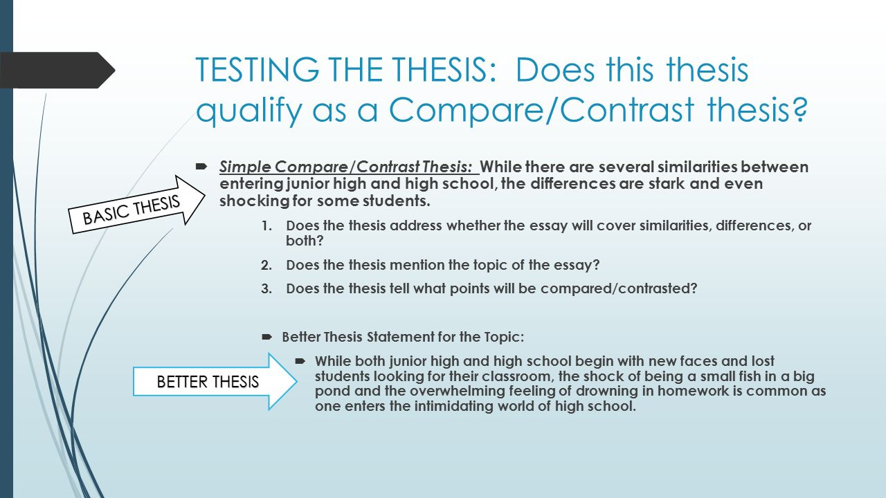 Essay Com In English Testing The Thesis Does This Thesis Qualify As A Comparecontrast Thesis What Is Thesis Statement In Essay also Essays About High School Compare And Contrast Essay Writing  Ppt Video Online Download Process Paper Essay