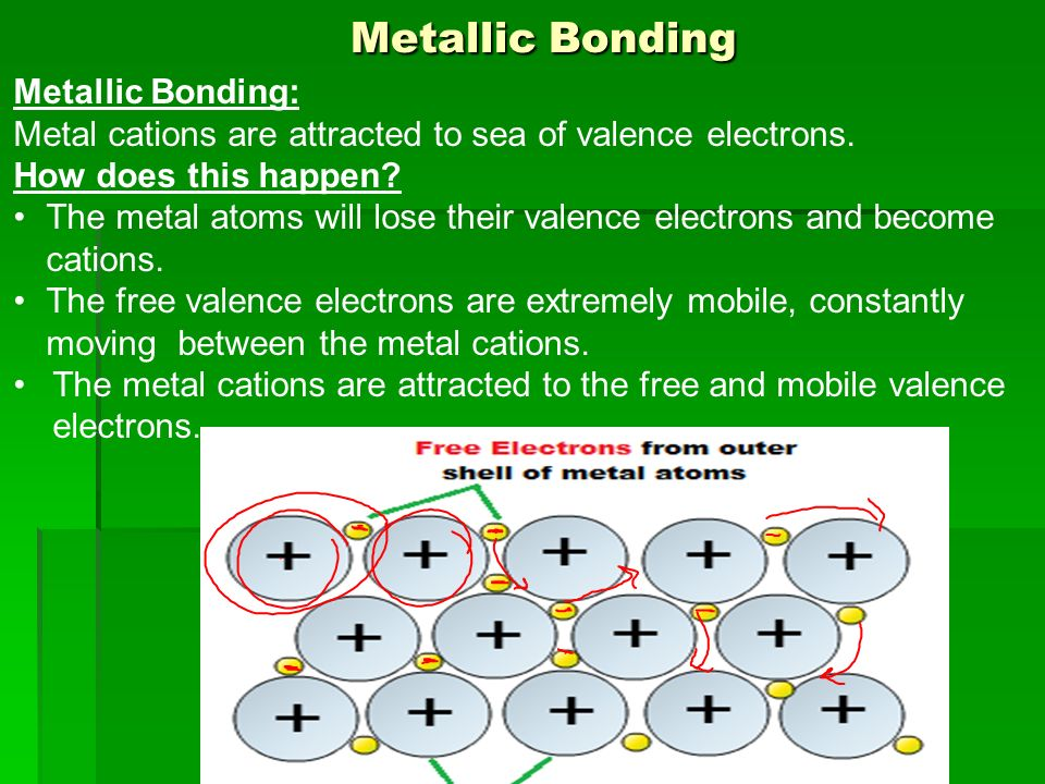 Chemical Bonding Due Classroom Rules Contract Review ppt video – Metallic Bonding Worksheet