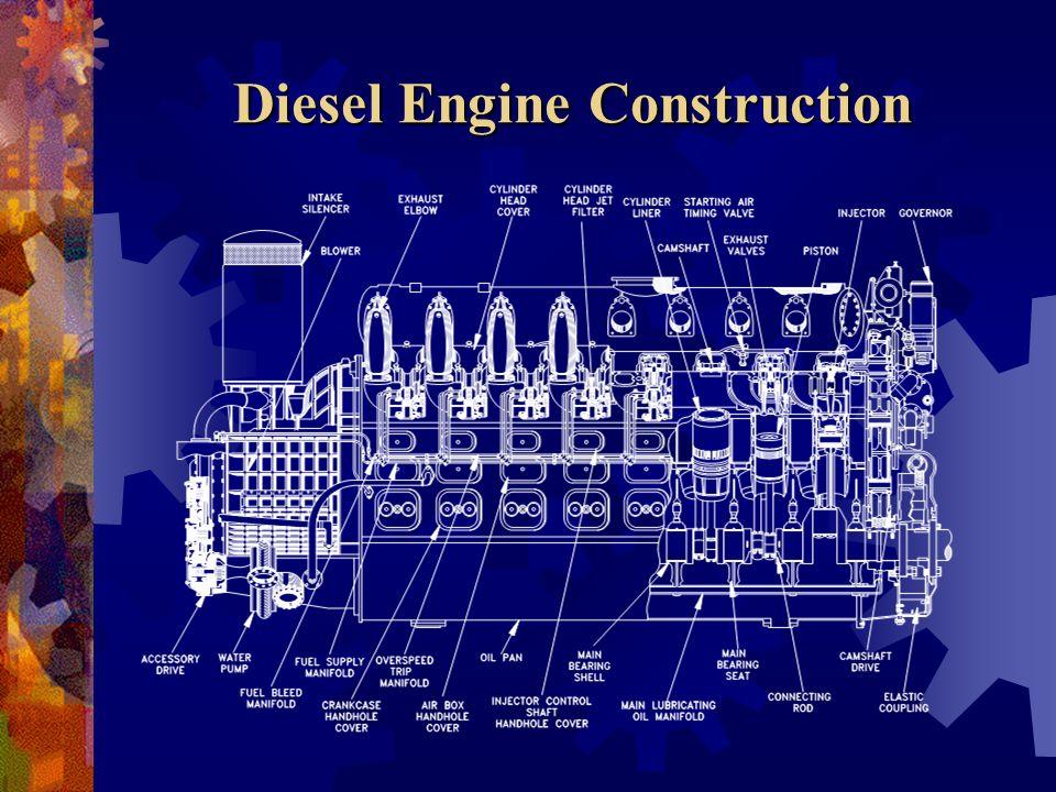combustion in diesel engines pdf