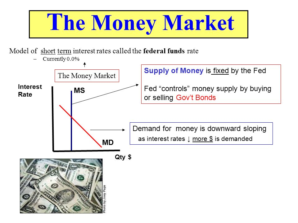 Regulating Money Supply  Ppt Video Online Download. Administration In Social Work. Small Business Management Courses Online. Online French Classes College Credit. University Of Madison Admissions. House Painters San Antonio Cures Of Diabetes. Bookkeeping Services For Small Business. Personal Injury Attorney Florida. Whole Life Vs Term Life Insurance
