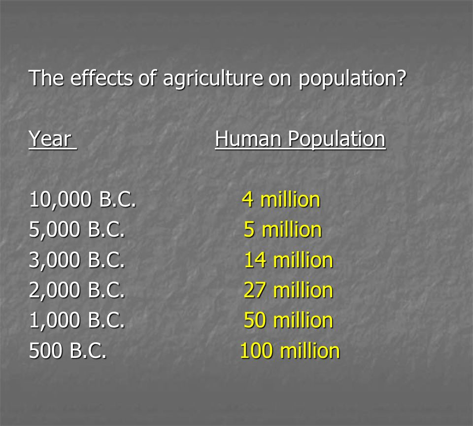 the effect of agriculture on civilization The nile's impact on ancient egypt - the nile river in ancient egypt allowed the which isn't exactly conducive to agriculture and other cornerstones of civilization.