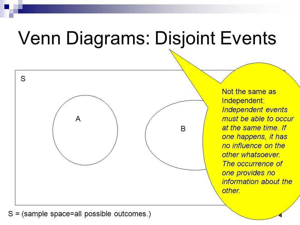 Venn diagram read write think vatozozdevelopment venn diagram read write think read write think venn diagram ccuart Gallery