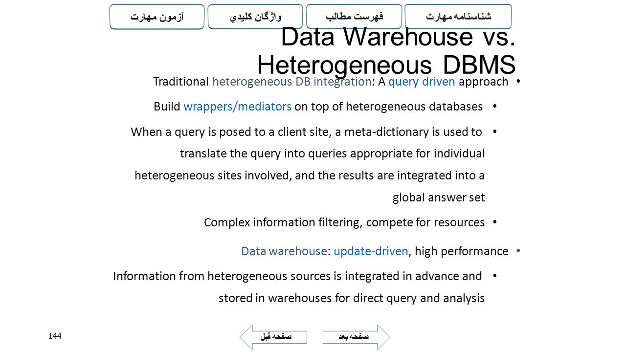 Data Warehouse vs. Heterogeneous DBMS