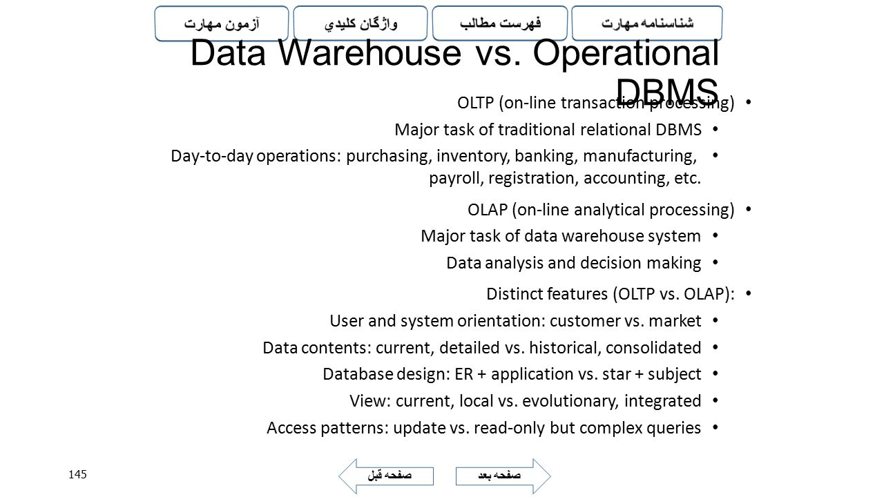 Data Warehouse vs. Operational DBMS
