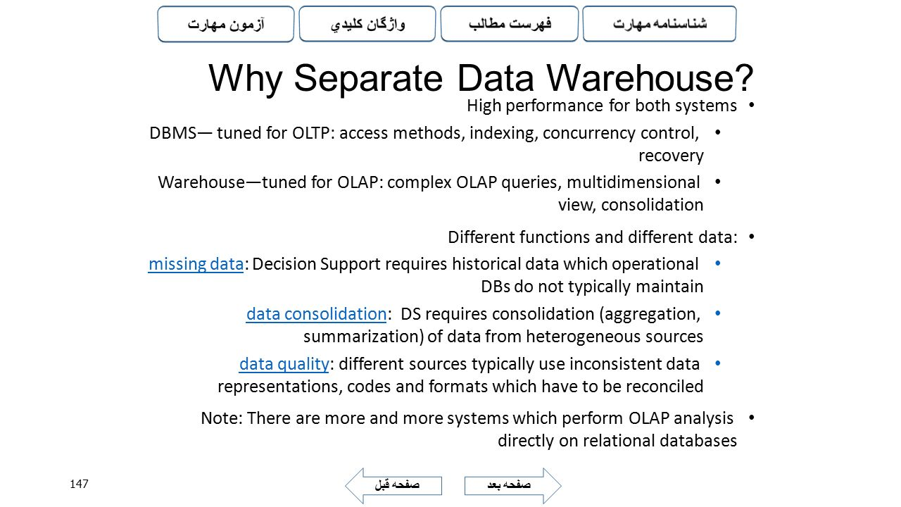 Why Separate Data Warehouse