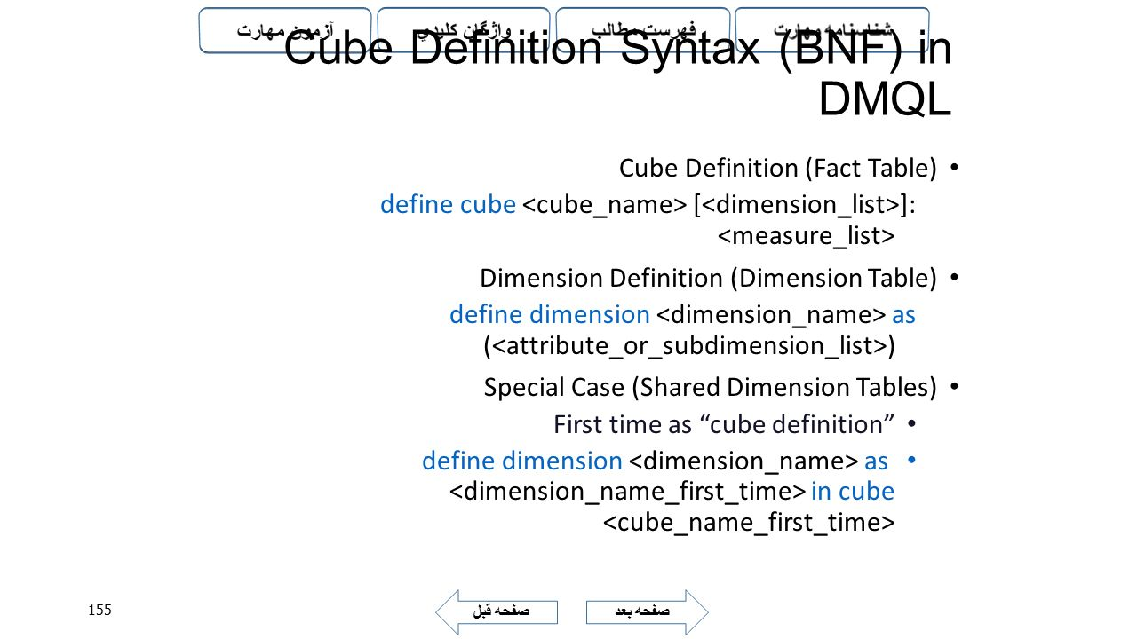Cube Definition Syntax (BNF) in DMQL