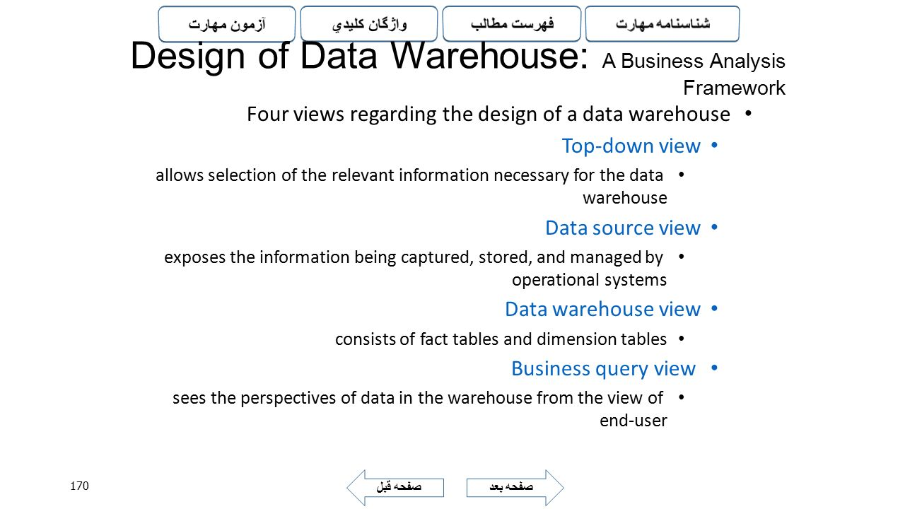 Design of Data Warehouse: A Business Analysis Framework