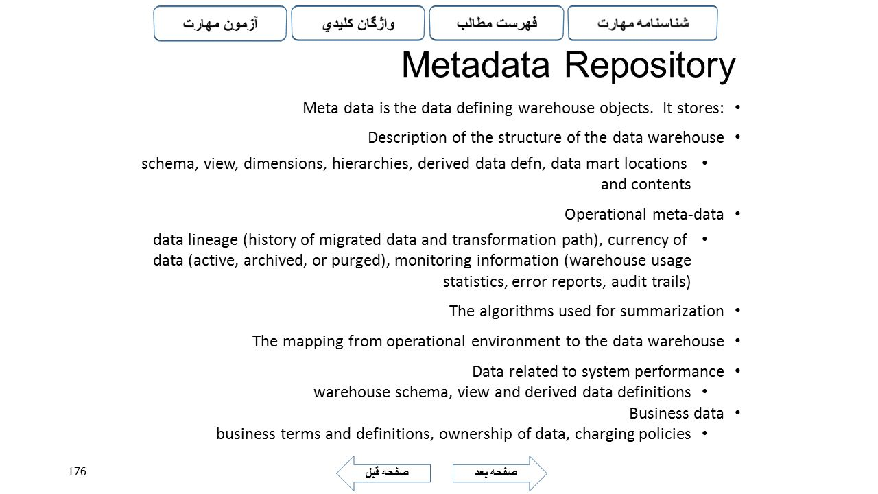 Metadata Repository Meta data is the data defining warehouse objects. It stores: Description of the structure of the data warehouse.