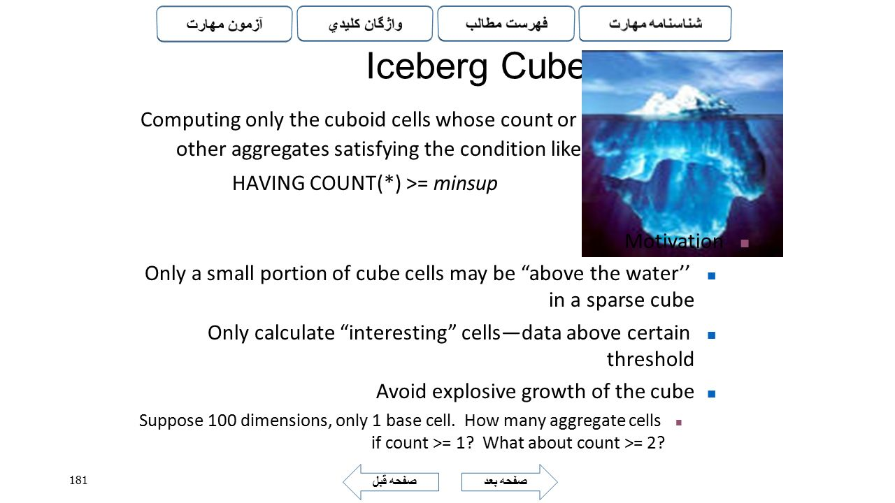 Iceberg Cube Computing only the cuboid cells whose count or other aggregates satisfying the condition like.