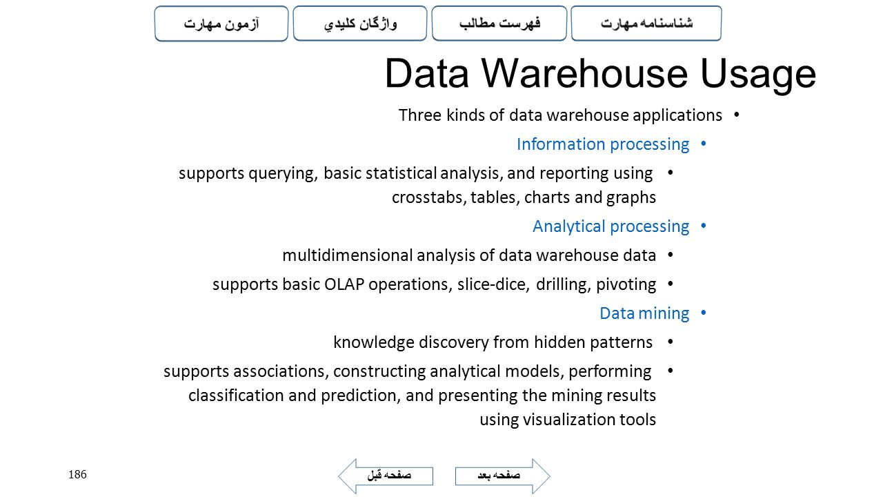Data Warehouse Usage Three kinds of data warehouse applications