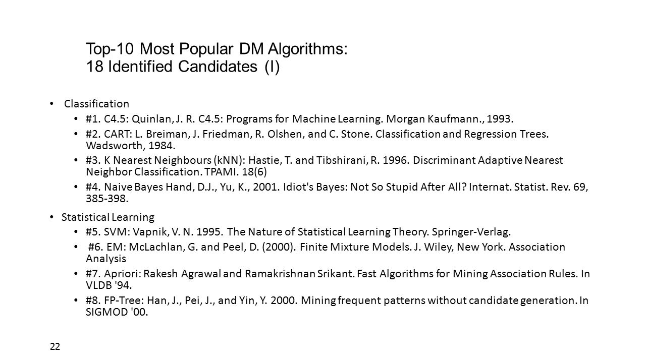Top-10 Most Popular DM Algorithms: 18 Identified Candidates (I)