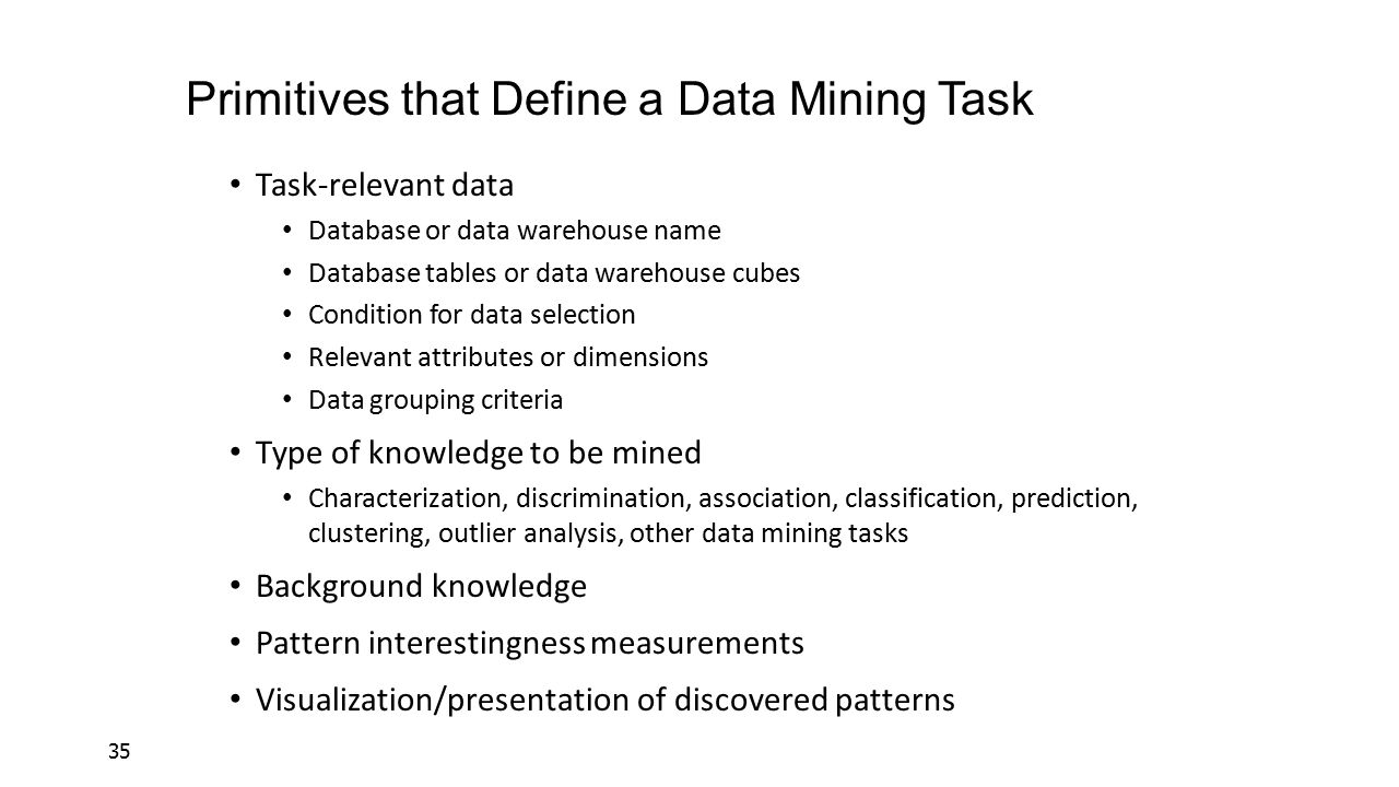 Primitives that Define a Data Mining Task