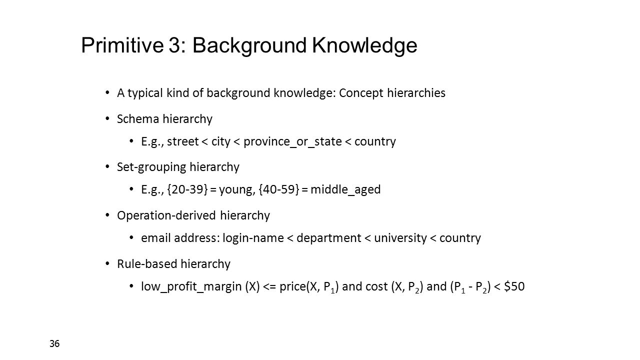 Primitive 3: Background Knowledge