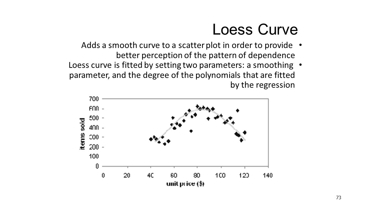 Loess Curve Adds a smooth curve to a scatter plot in order to provide better perception of the pattern of dependence.