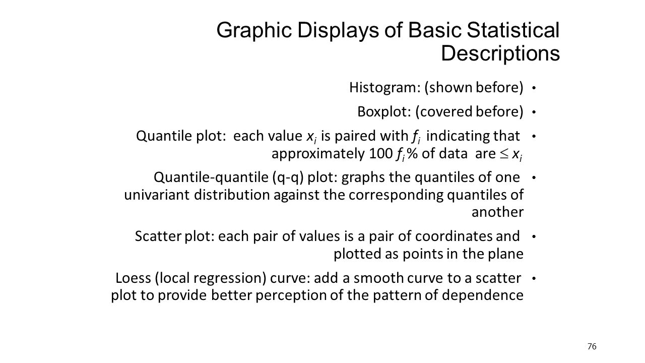 Graphic Displays of Basic Statistical Descriptions