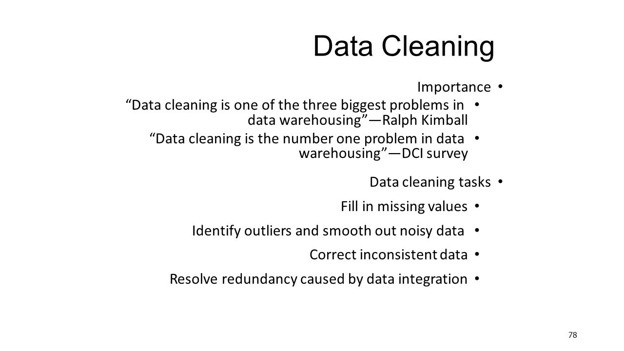 Data Cleaning Importance