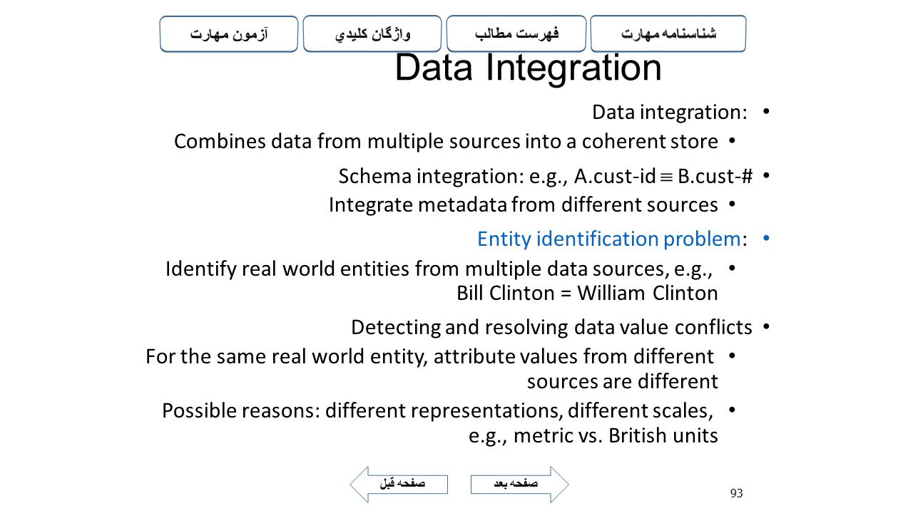 Data Integration Data integration: