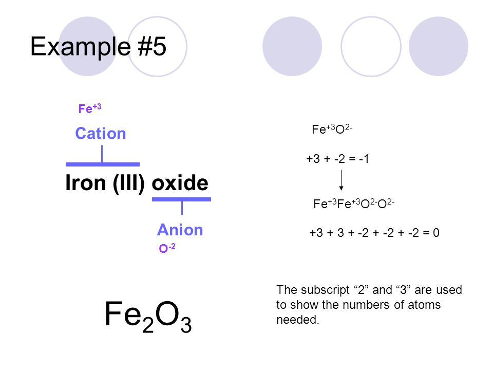 Cation Example] Cations Definition Examples Video Lesson Transcript ...