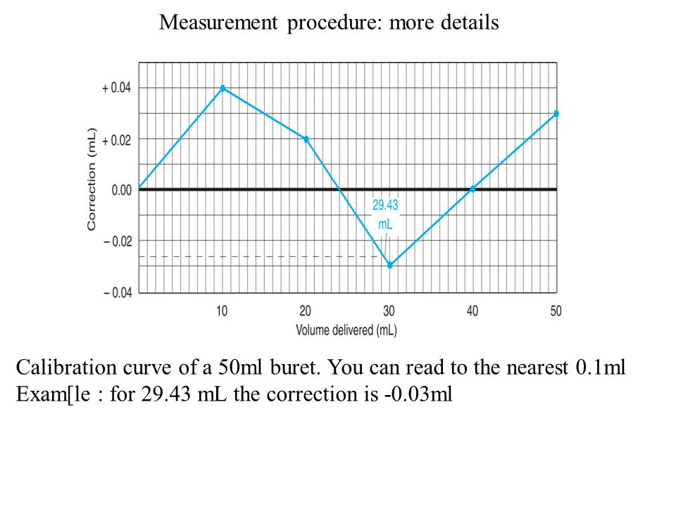 experimental uncertainty and error analysis We call errors affecting the accuracy of an analysis determinate characterizing experimental errors last updated save as pdf share share share analytical chemists make a distinction between error and uncertainty 3 error is the difference between a single measurement or result and.