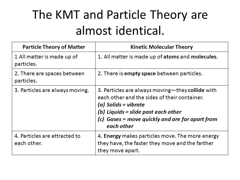 Unit 7 Worksheet 1 Reading Energy and Kinetic Molecular Theory