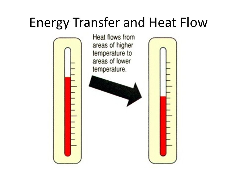 energy and heat flow The heat energy calculator, multical® 602, can be used in both residential and industrial applications it supports all common communication protocols.