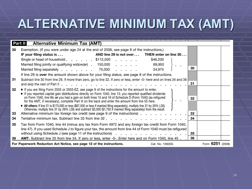 The Purpose of the Alternative Minimum Tax (amt)