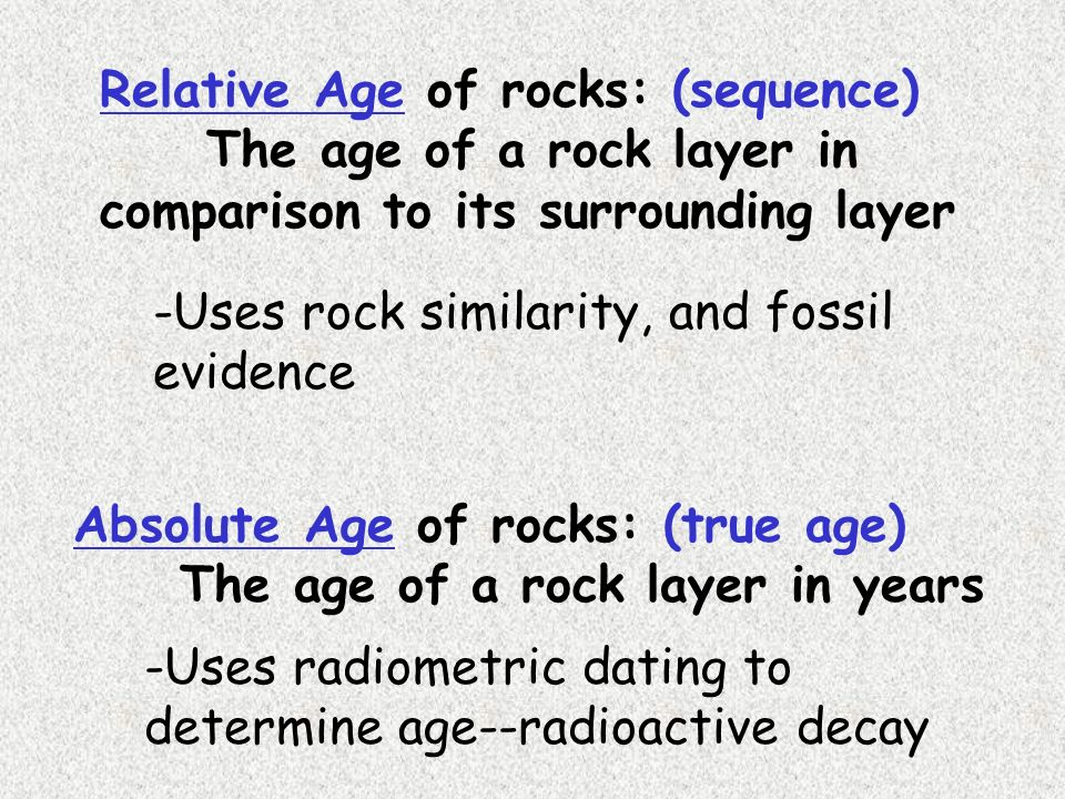Can geologists use radioactive dating to find the absolute ages of the extrusion of the intrusion