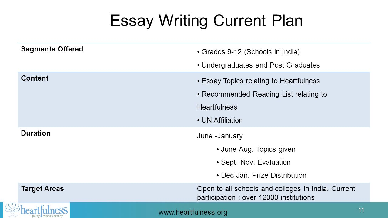 essay about current topics Great selection of cause effect essay sample topics for high school and college papers excellent resource of cause and effect essay topics for both teachers and students.