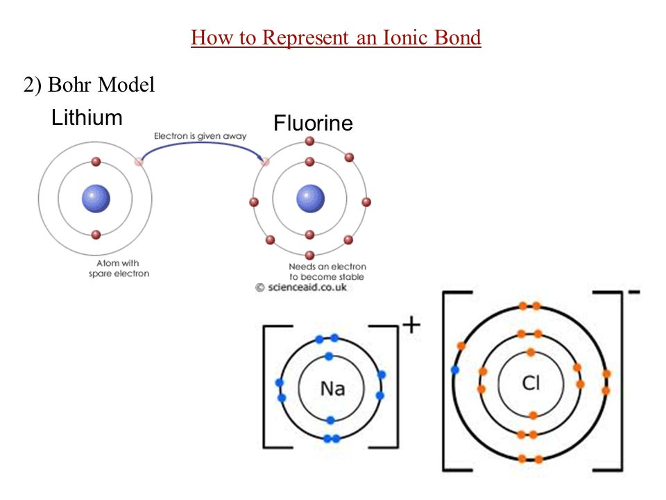 ch  12 notes---covalent bonds