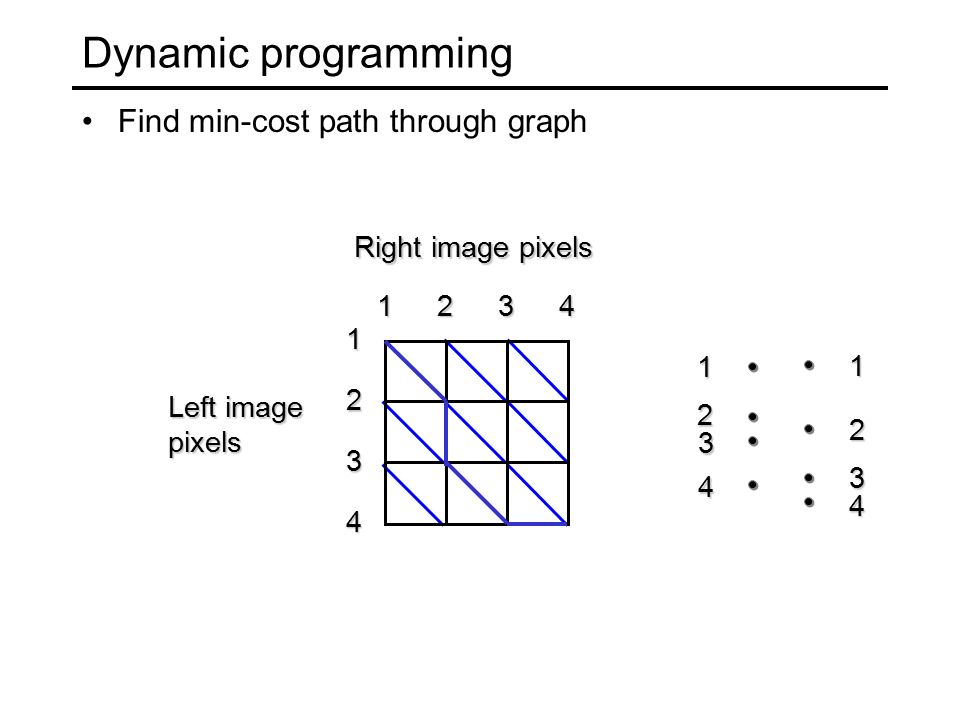 constraint programming graph coloring pages - photo#46