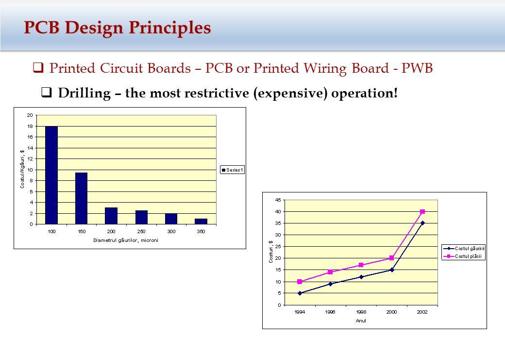 printed circuit board pdf download