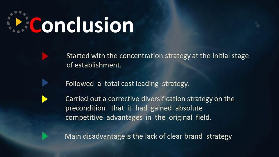 Operations Strategy at Galanz Harvard Case Solution & Analysis