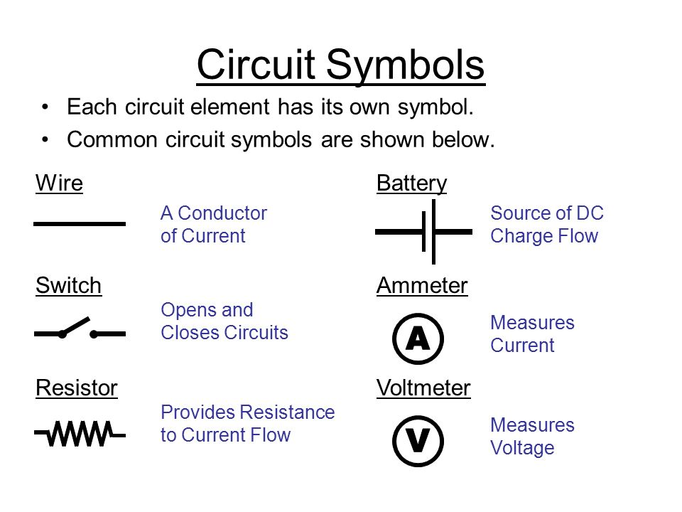 Charming Circuit Element Symbols Contemporary - Electrical Circuit ...