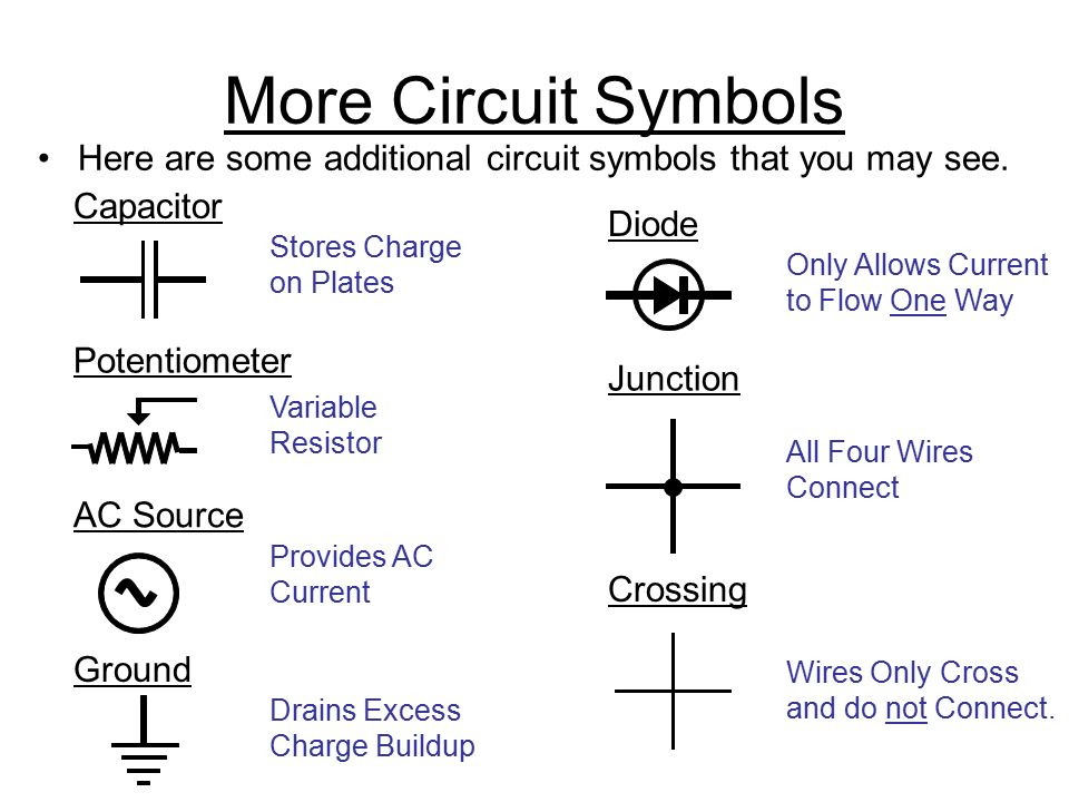 Fantastic Fixed Resistor Schematic Symbol Crest - Electrical and ...
