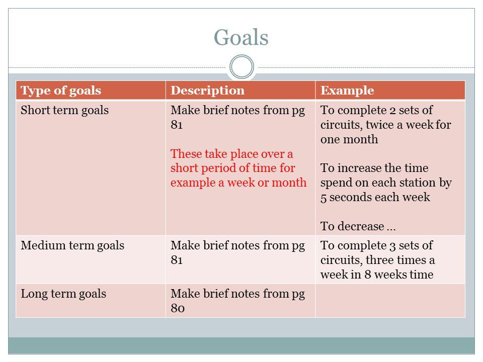 Short Term Goals Examples \u2013 AGCReWall