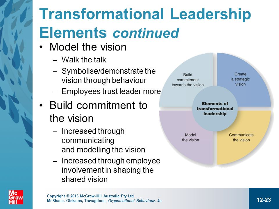 transformational leadership assignment Question describe the four elementsof transformational leadership transformational leadership is the most popularperspective of leadership however, it is far from perfect.