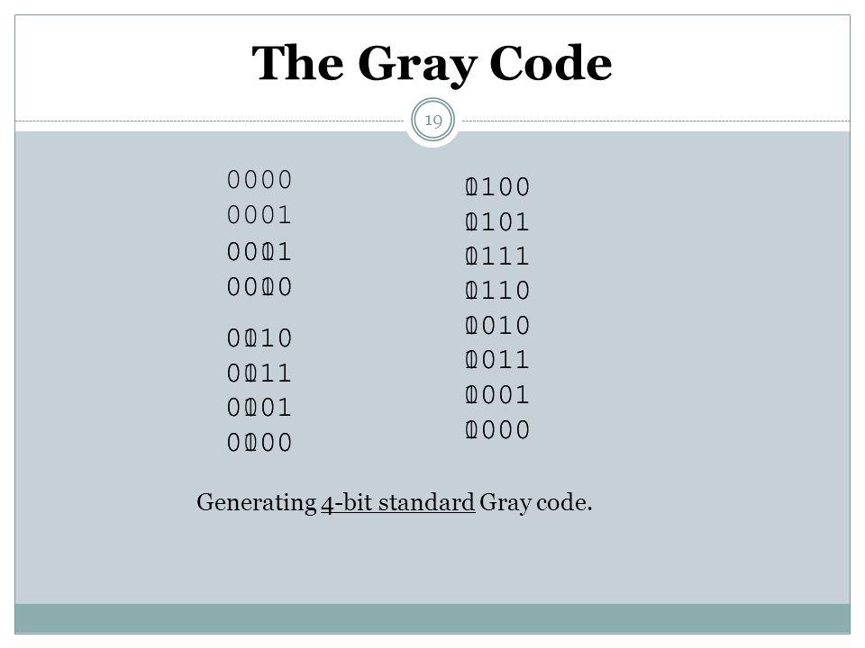 The Gray Code 0000. 0001. 0100. 0101. 0111. 0110. 0010. 0011. 0001. 0000. 1100. 1101. 1111.