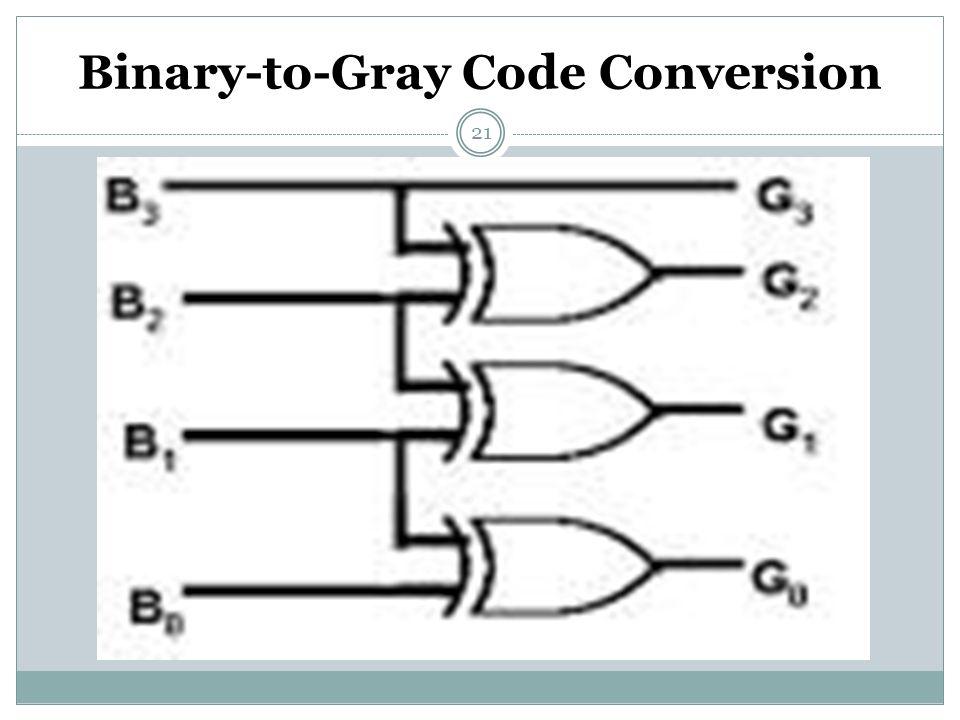 Binary-to-Gray Code Conversion
