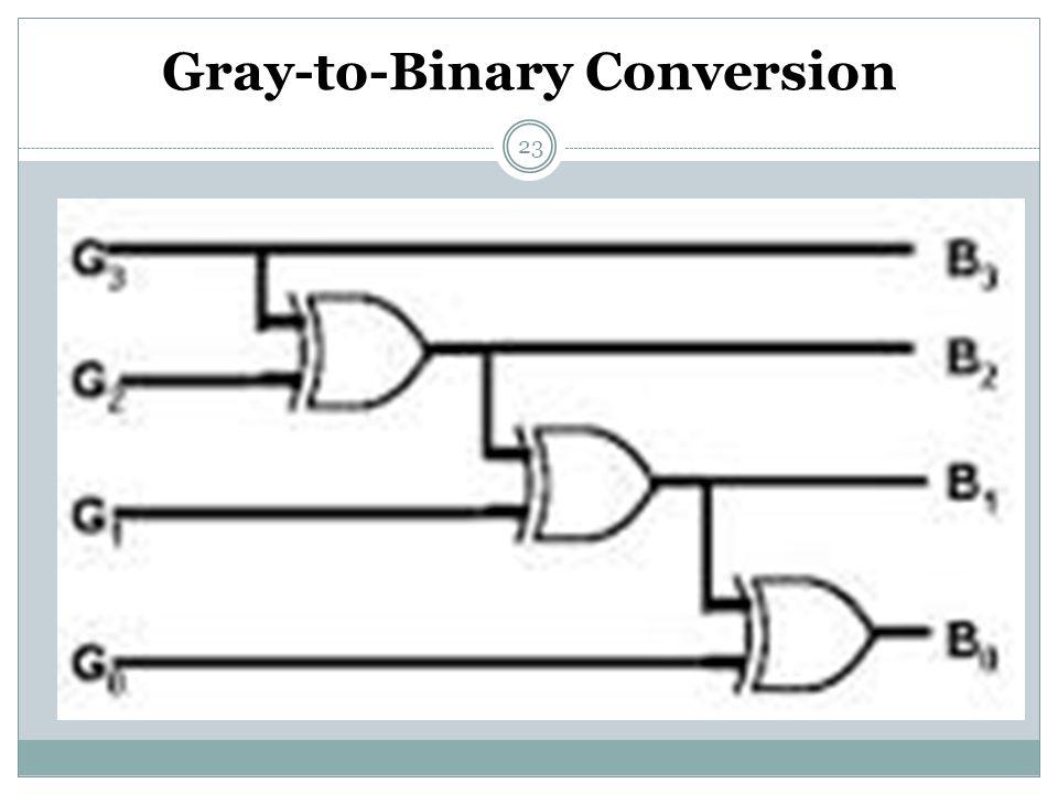 Gray-to-Binary Conversion