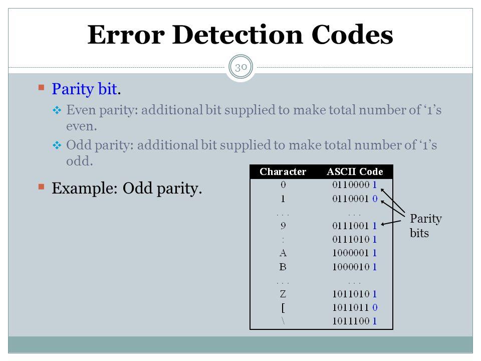 Error Detection Codes Parity bit. Example: Odd parity.