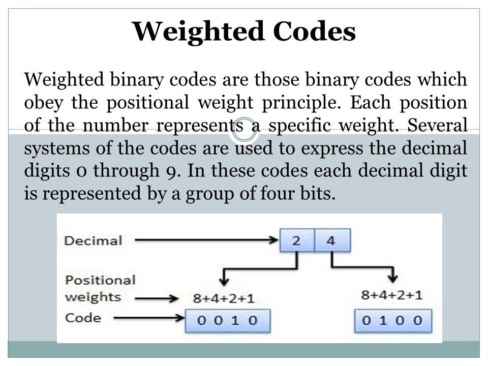 Weighted Codes