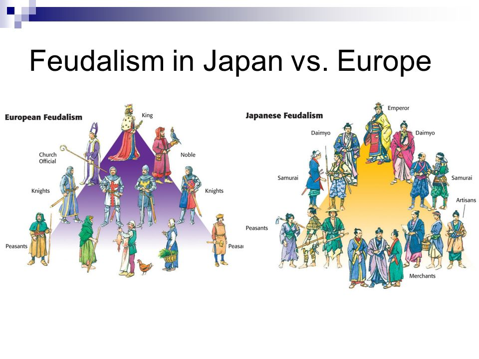 japan and european feudalism Comparison of medieval europe and feudal japan use this to revise what we've  been learning this year it will also help you with your.