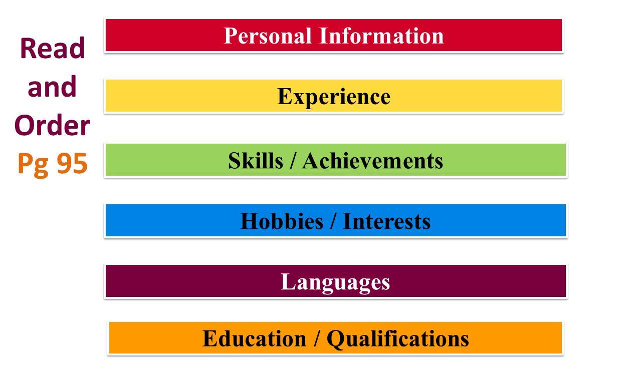 Full Form Of The Word CV Curriculum Vitae