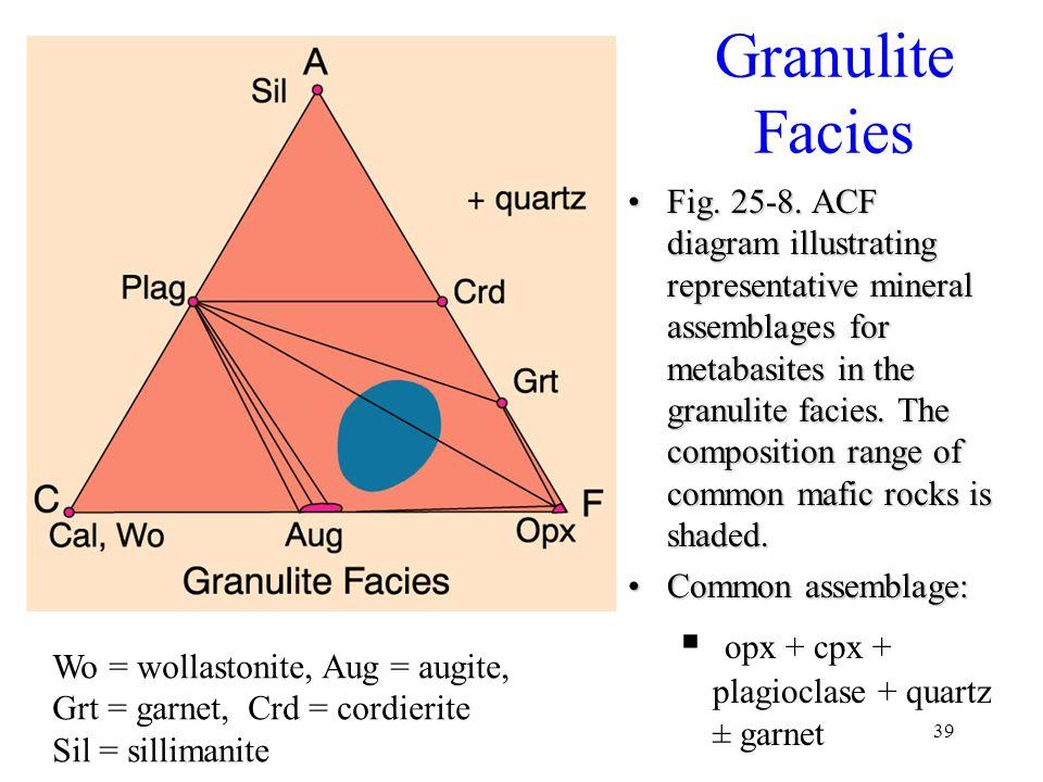 Granulite facies