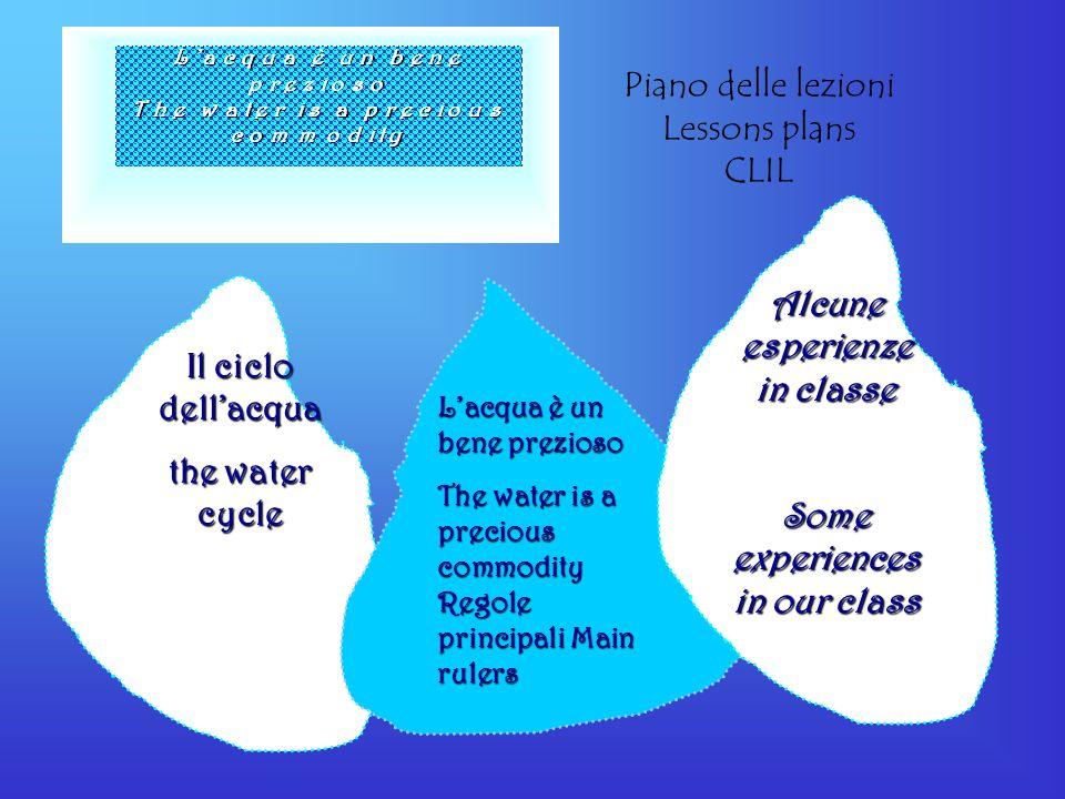 Piano delle lezioni Lessons plans CLIL